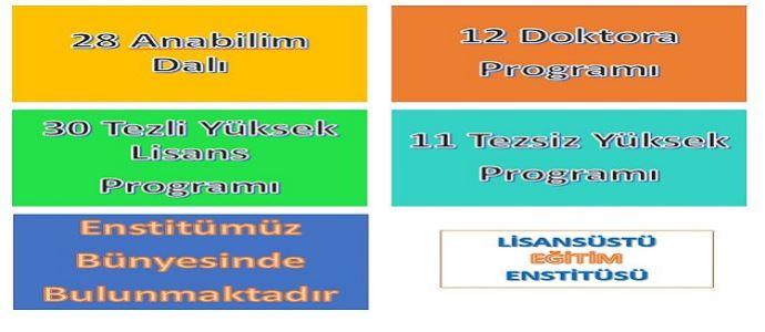 Lisansüstü Eğitim Enstitüsü Mevcut Anabilim Dalları ve Proğramları